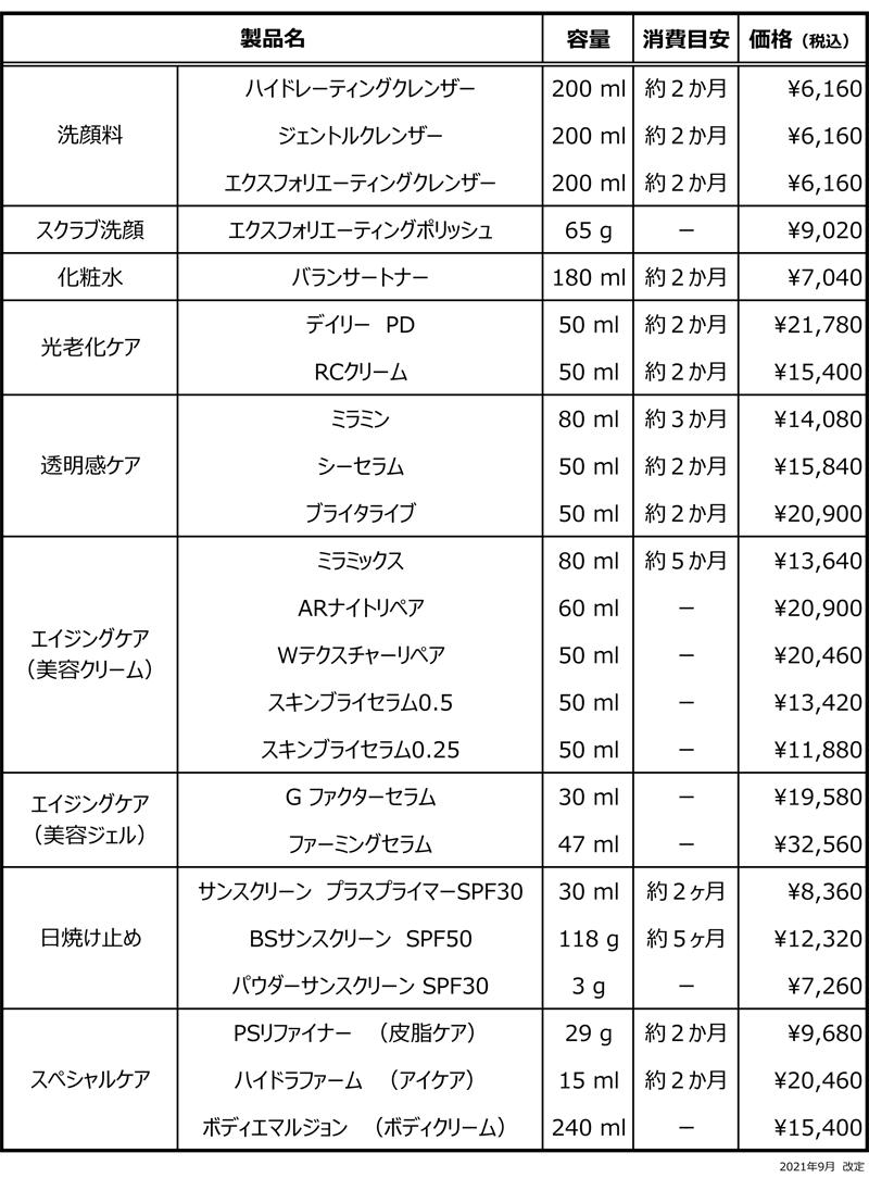 ゼオスキンヘルス価格表